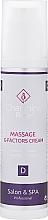 Parfüm, Parfüméria, kozmetikum Masszázskrém - Charmine Rose Massage G-Factors Cream