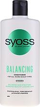 Parfüm, Parfüméria, kozmetikum Ginzenges balzsam minden haj- és fejbőrtípusra - Syoss Balancing Ginseng Conditioner