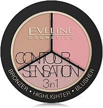 Parfüm, Parfüméria, kozmetikum Kontúr paletta - Eveline Cosmetics Contour Sensation