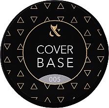 Parfüm, Parfüméria, kozmetikum Camouflage bázis (üveg) - F.O.X Cover Base