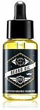 Parfüm, Parfüméria, kozmetikum Borotva olaj - Benecos For Men Only Beard Oil