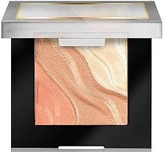 Parfüm, Parfüméria, kozmetikum Highlighter paletta - Milani Spotlight Face & Eye Strobe Palette