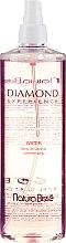 Parfüm, Parfüméria, kozmetikum Illatosított víz - Natura Bisse Diamond Experience Water