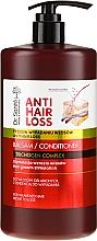 Parfüm, Parfüméria, kozmetikum Balzsam a gyenge és hajhullásra hajlamos hajra pumpás - Dr. Sante Anti Hair Loss Balm