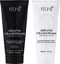 Parfüm, Parfüméria, kozmetikum A keratin kiegyenesítés gyógyító rendszere - Keune Keratin Straightening Rebonding System Normal