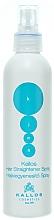 Parfüm, Parfüméria, kozmetikum Hajsimító spray - Kallos Cosmetics Hair Straightener Spray